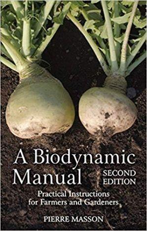 "Erratum to ""A Biodynamic Manual"", second edition"